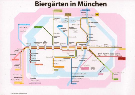 Biergarten Munich